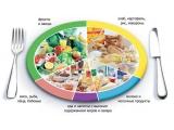 Гостевой Дом Надежда - иконка «питание» в Кашарах